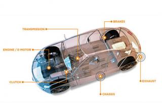 汽车连接器发展趋势 汽车连接器的市场问题