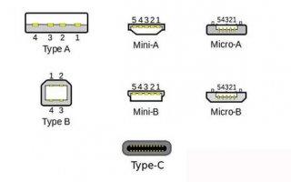 USB连接器Type-C和USB-C接口分析